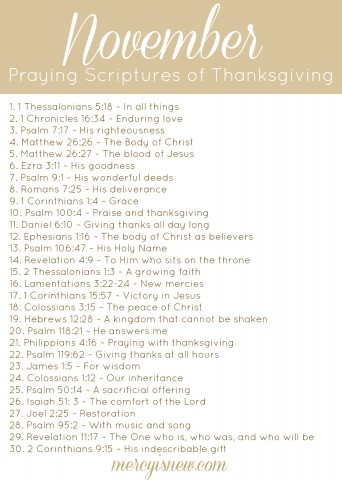 Praying Scriptures of Thanksgiving